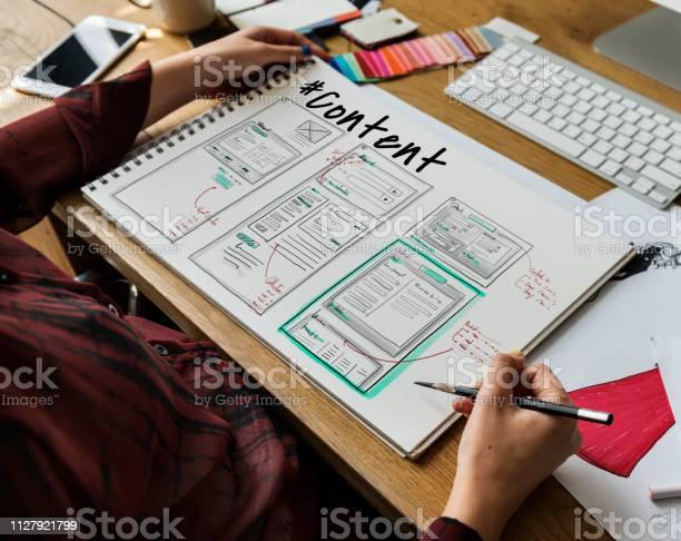 webpage-content-design-website-i